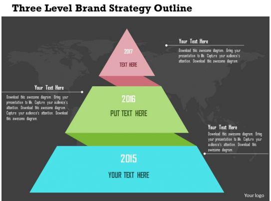 Powerpoint Template Aiim International Three Level Brand Strategy Outline Flat Powerpoint Design