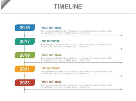 Dissertation Timeline