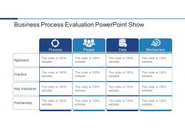 Business Process Evaluation Powerpoint Show Powerpoint