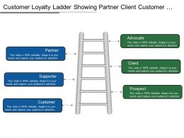 Ladder Of Loyalty Slide Team