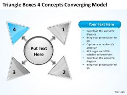 Triangle Boxes 4 Concepts Converging Model Circular Flow