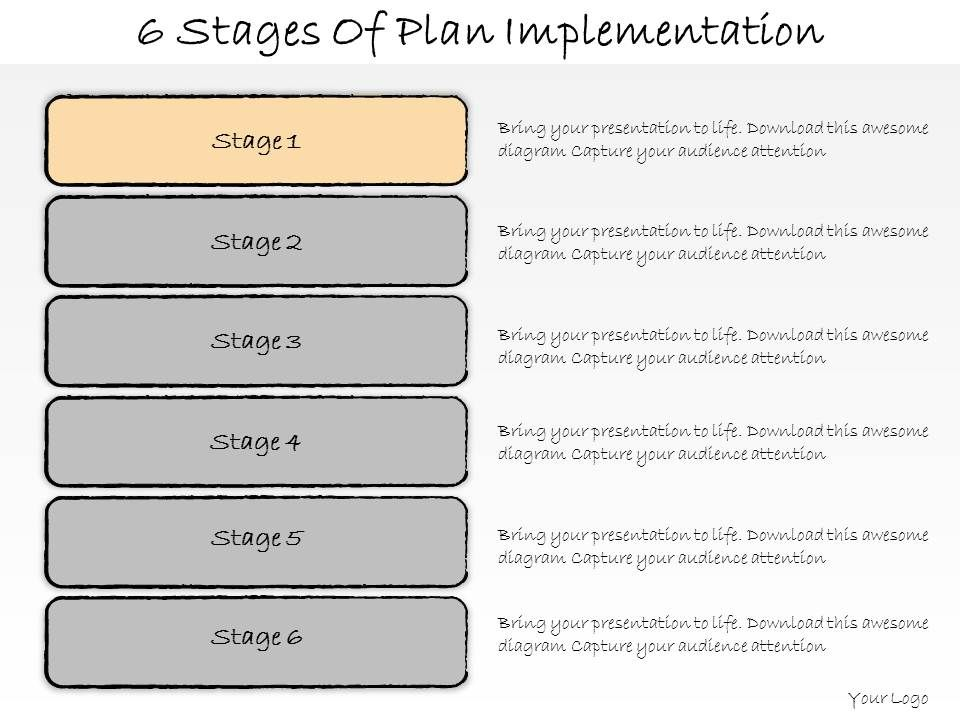 Writing The Business Plan Potaroo 1013 Business Ppt Diagram 6 Stages Of Plan Implementation