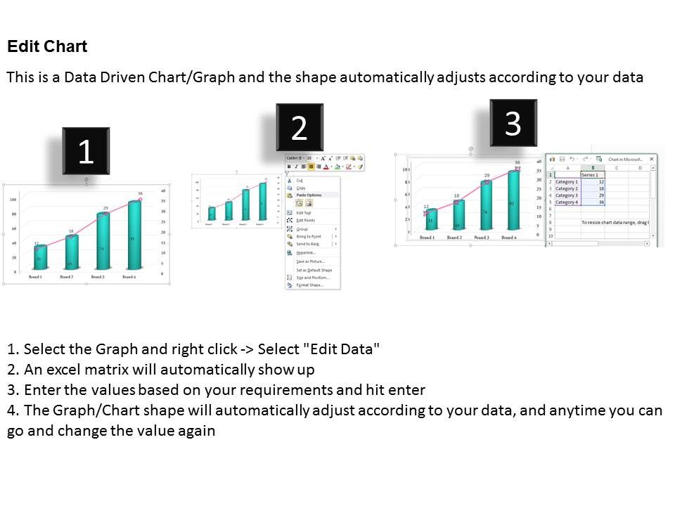 0414 Sales And Profit Column Line Chart Powerpoint Graph - chart and graph