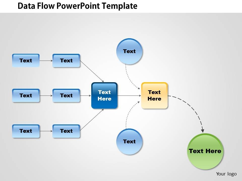 0514 Data Flow Diagram Template Powerpoint Presentation PowerPoint - Data Flow Chart