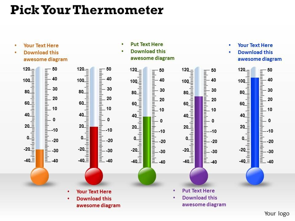 0514 Five Different Scientific Thermometers Medical Images For - scientific ppt background