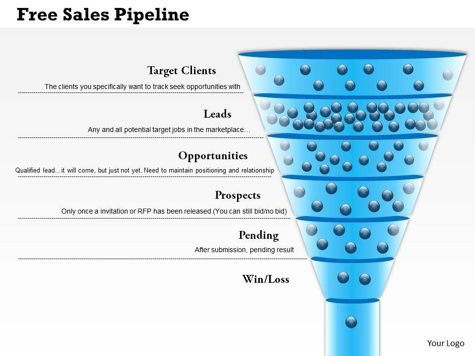 0614 Free Sales Pipeline Template Powerpoint Presentation Slide - free slide backgrounds for powerpoint