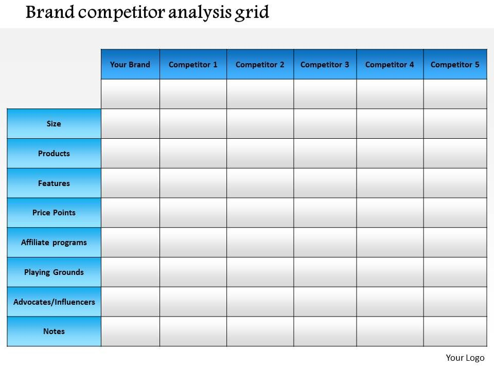 0714 Brand Competitor Analysis Grid Powerpoint Presentation Slide - competitive analysis templates