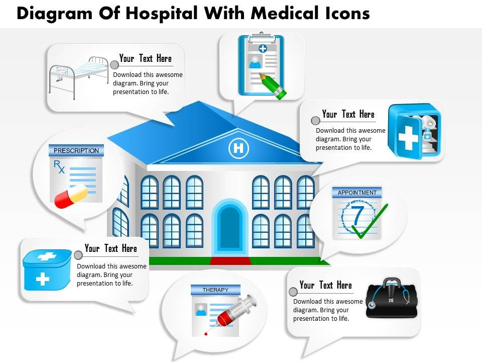 0814 Business Consulting Diagram Diagram Of Hospital With Medical - consulting presentation templates