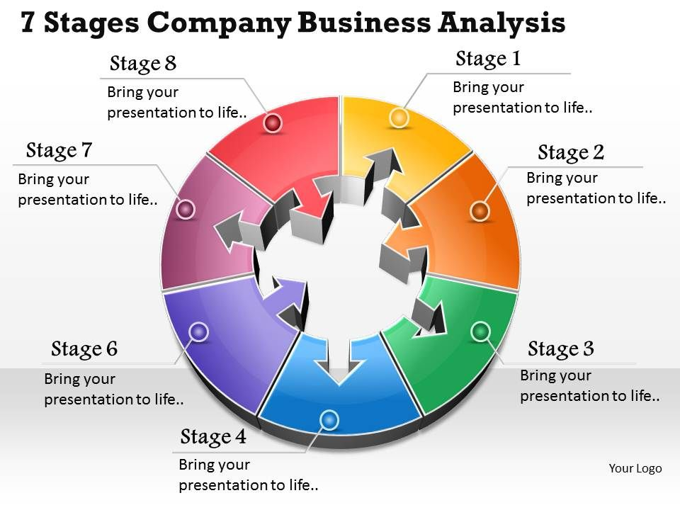 1013 Busines Ppt diagram 7 Stages Company Business Analysis - company analysis