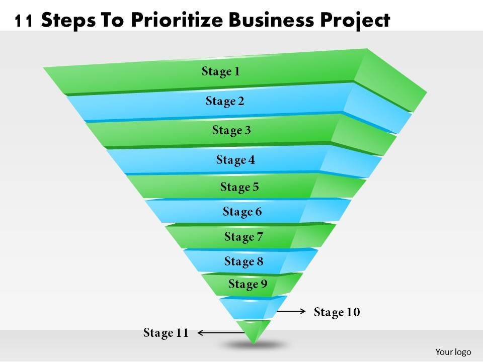 1013 Business Ppt diagram 11 Steps To Prioritize Business Project