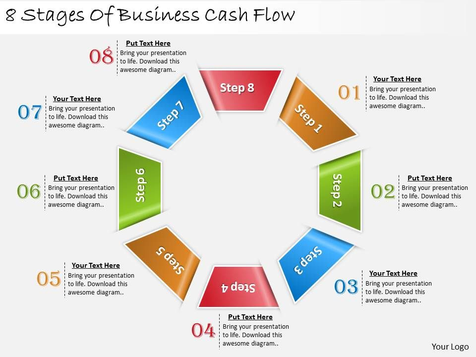1013 Business Ppt diagram 8 Stages Of Business Cash Flow Powerpoint - cash flow business