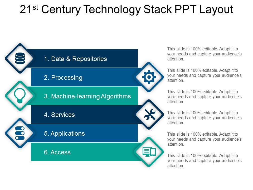 21st Century Technology Stack Ppt Layout Templates PowerPoint