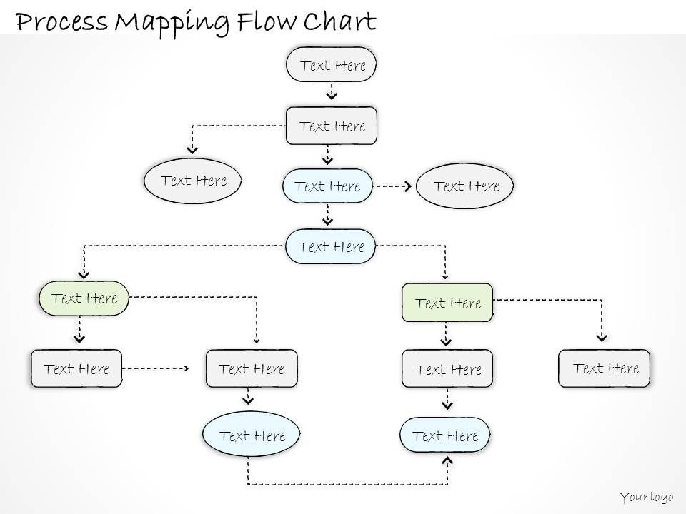 1013 Busines Ppt diagram Process Mapping Flow Chart Powerpoint - flowchart template