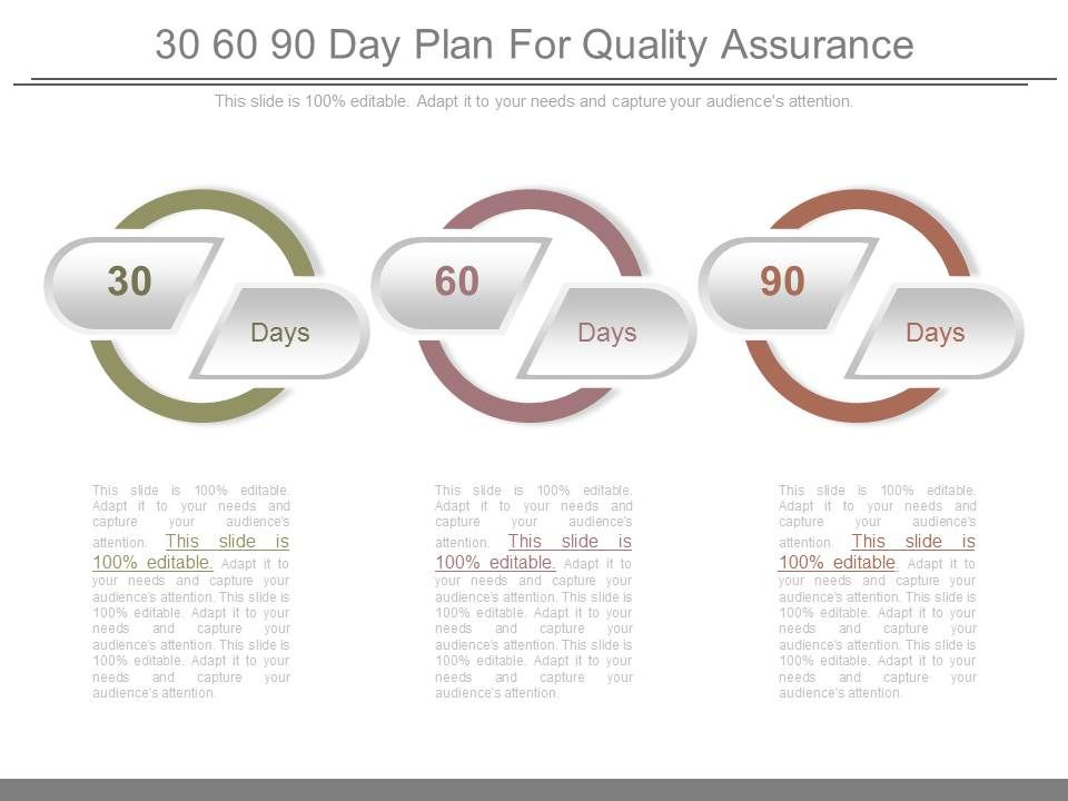 30 60 90 Day Plan For Quality Assurance Ppt Slides PPT Images - 90 day plan template