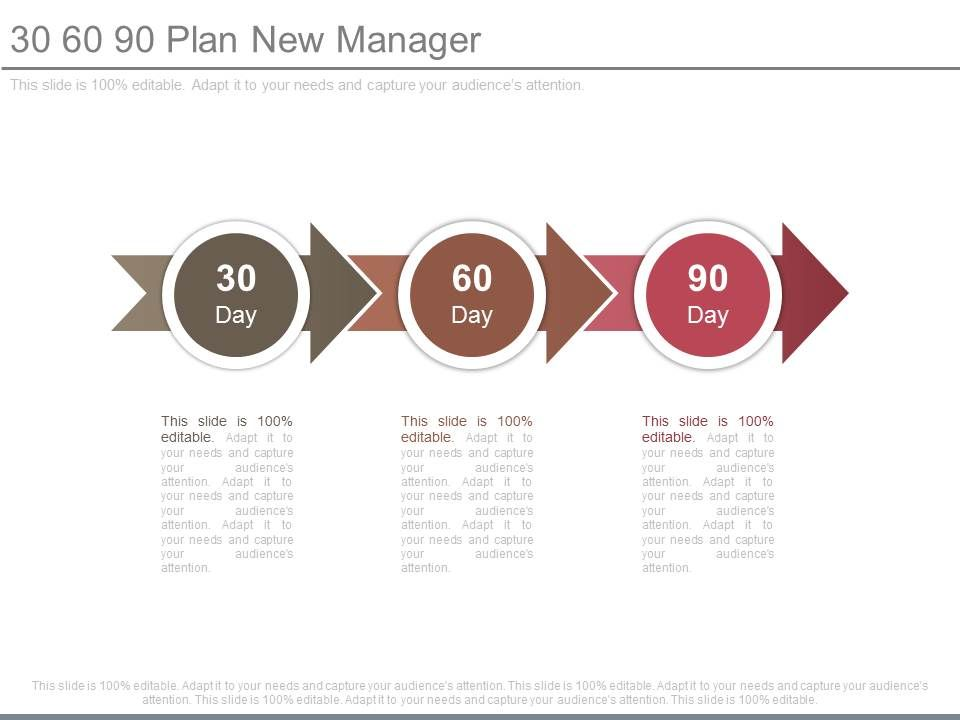 30 60 90 Day Plan Templates in PowerPoint for Planning Purposes - management review template