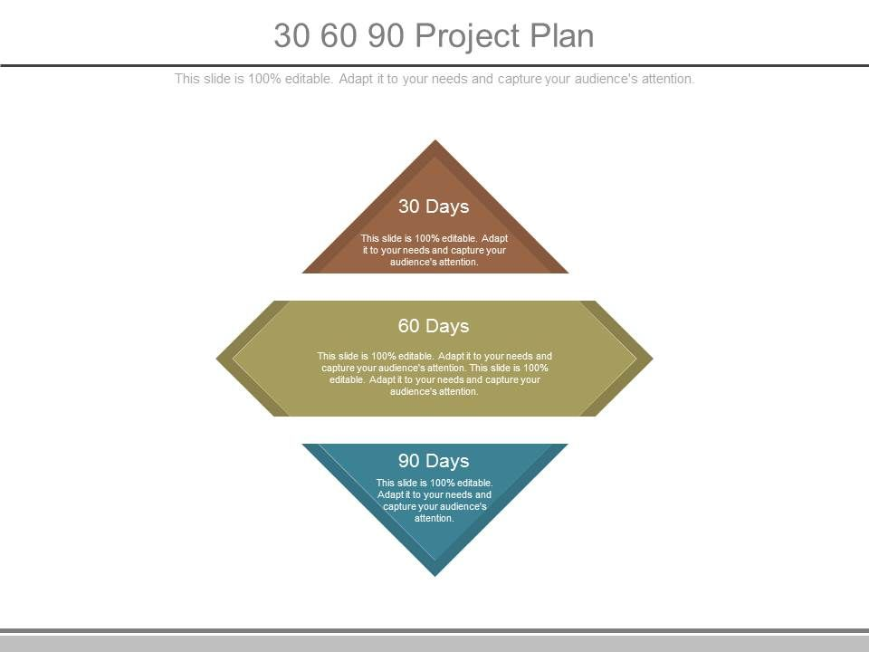 30 60 90 Project Plan Powerpoint Templates PowerPoint Presentation - project plan ppt template