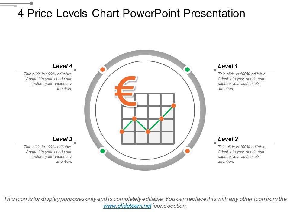 4 Price Levels Chart Powerpoint Presentation Templates PowerPoint - price chart templates