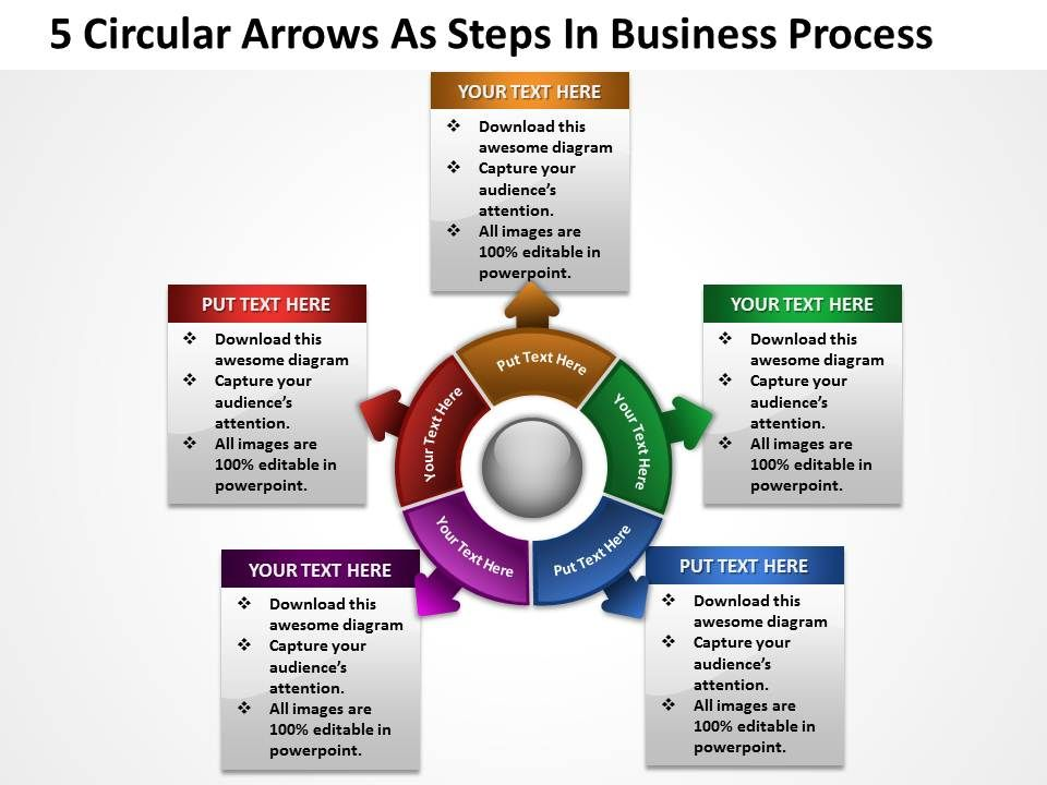 5 Circular Arrows As Steps In Business Process Powerpoint Templates