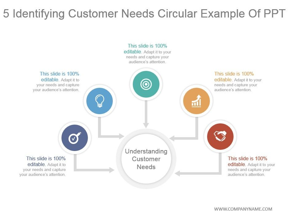 5 Identifying Customer Needs Circular Example Of Ppt Presentation