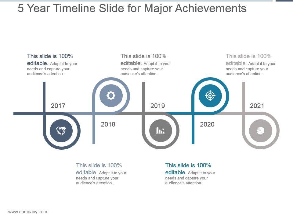 5 Year Timeline Slide For Major Achievements Powerpoint Ideas - timeline slide powerpoint