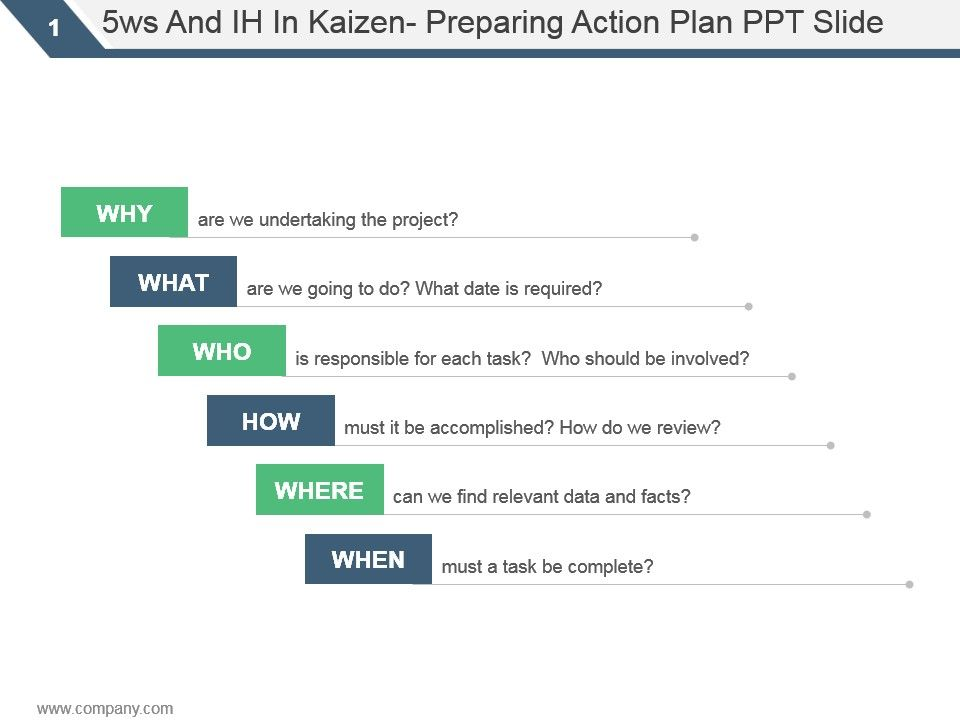 5ws And Ih In Kaizen Preparing Action Plan Ppt Slide Presentation