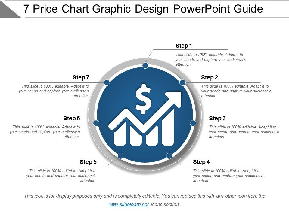 7 Price Chart Graphic Design Powerpoint Guide PowerPoint Slide - price chart templates