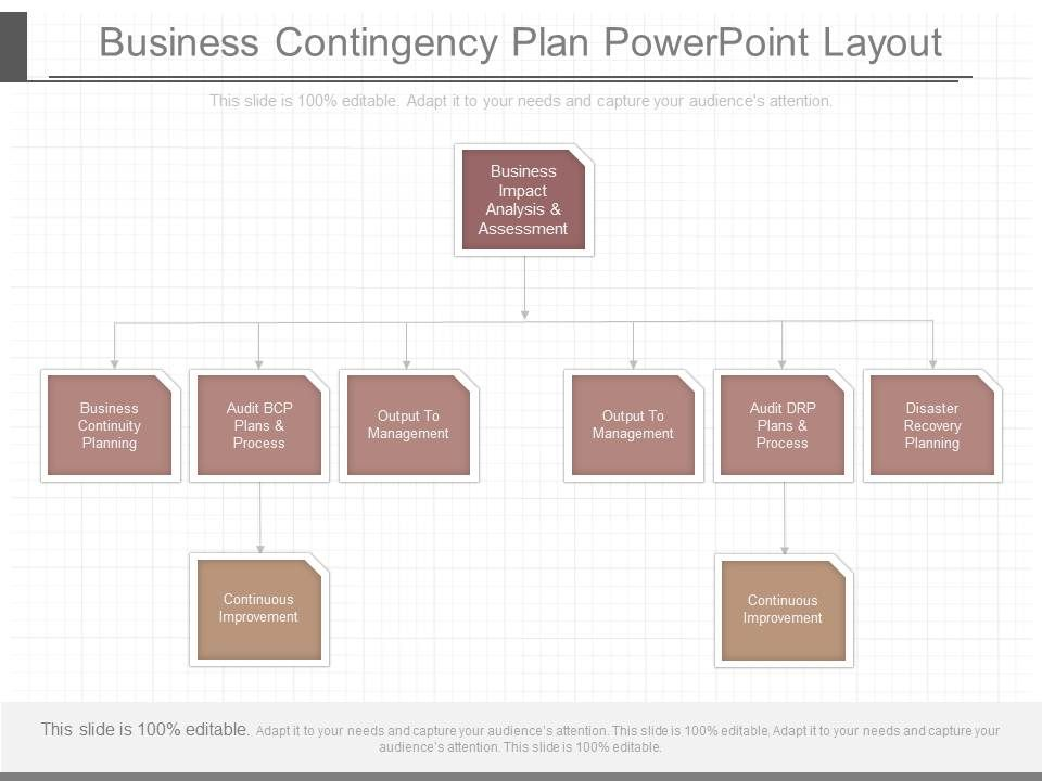A Business Contingency Plan Powerpoint Layout PowerPoint Design - contingency plan example