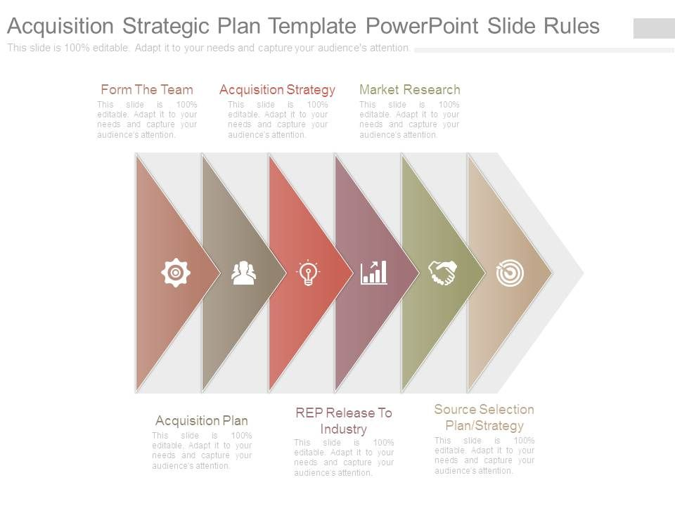 Acquisition Strategic Plan Template Powerpoint Slide Rules