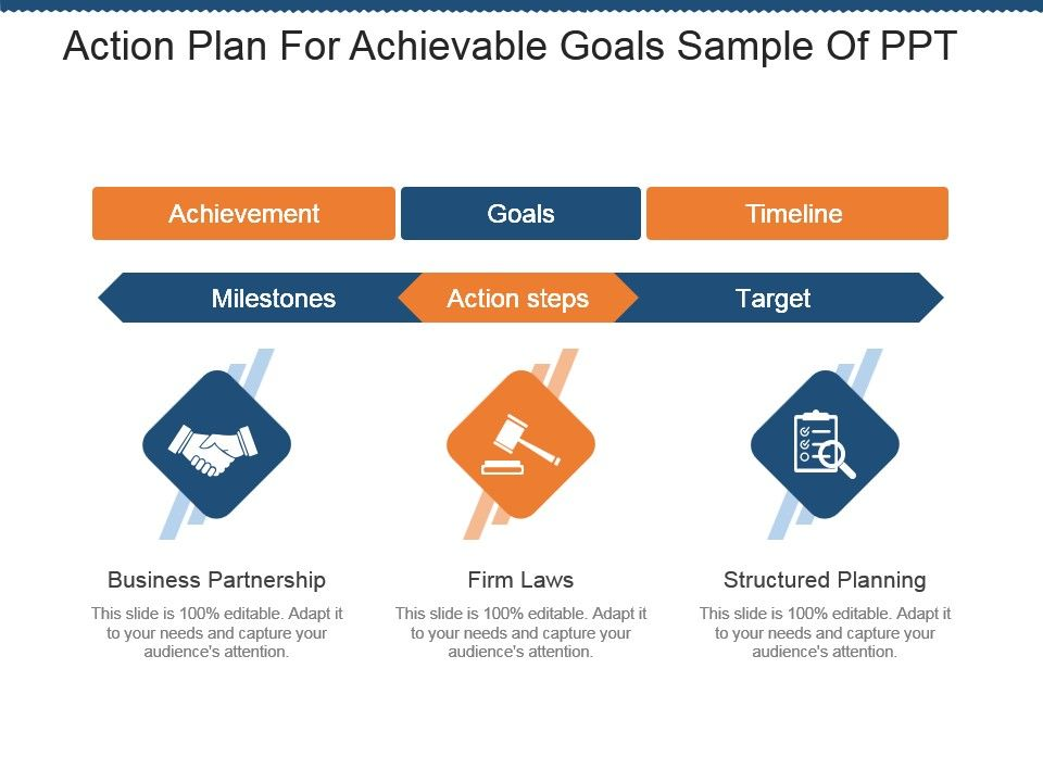 Action Plan For Achievable Goals Sample Of Ppt PowerPoint Slide - plan of action and milestones template