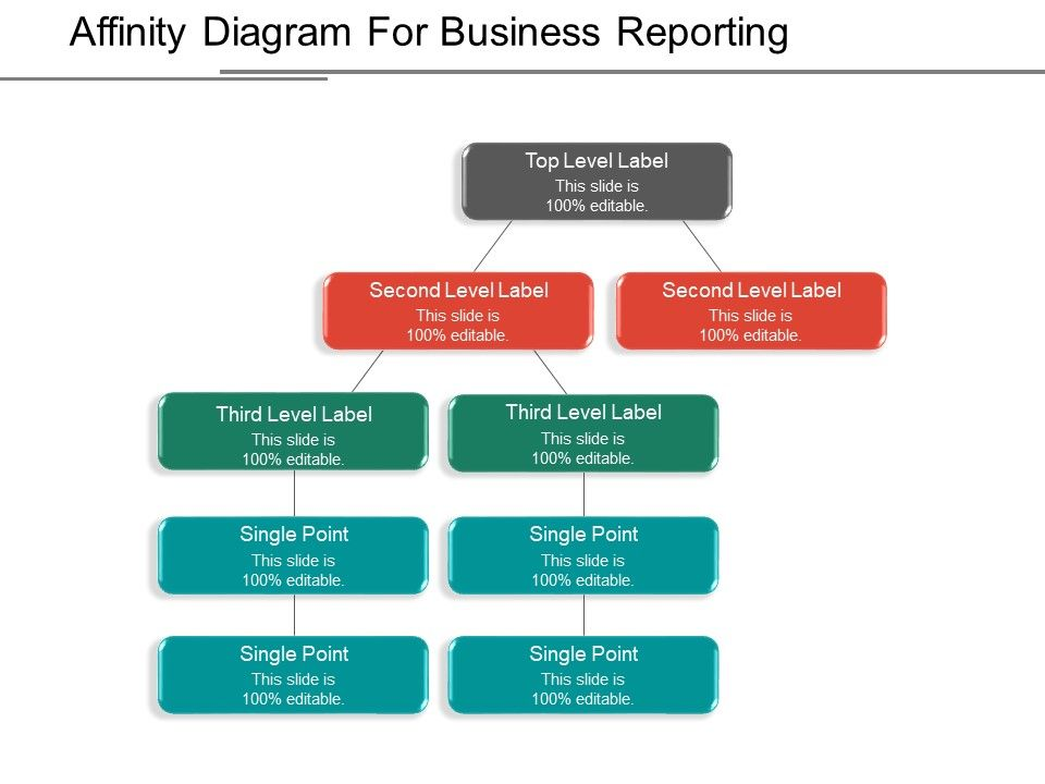 Affinity Diagram For Business Reporting Ppt Background Template - business reporting templates