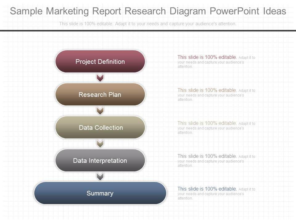 App Sample Marketing Report Research Diagram Powerpoint Ideas - Marketing Report Sample