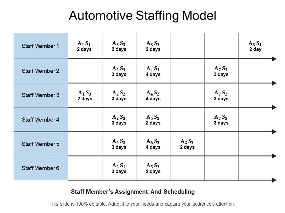 Automotive Staffing Model PowerPoint Shapes PowerPoint Slide