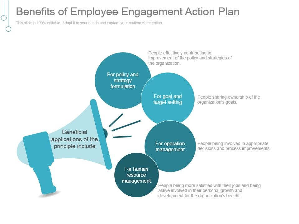 Benefits Of Employee Engagement Action Plan Example Ppt Presentation - Employee Presentations