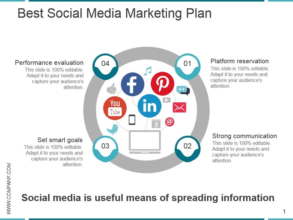 Best Social Media Marketing Plan Powerpoint Slide Background - social media marketing plan