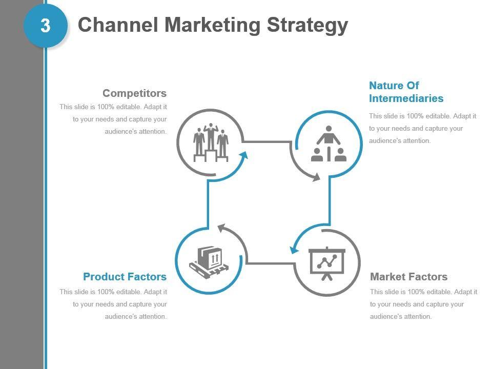 Building An Actionable Sales Plan Powerpoint Presentation Slides - sales plan
