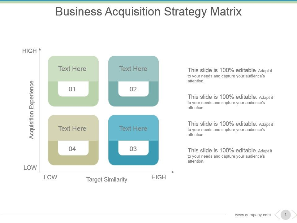 Business Acquisition Strategy Matrix Powerpoint Images Template