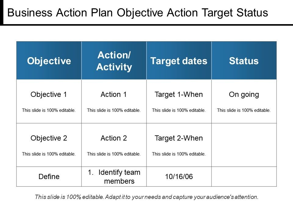 Business Action Plan Objective Action Target Status Presentation - business action plan