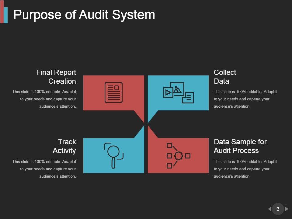 Business Continuity Audit Program And Checklist Powerpoint - sample audit program