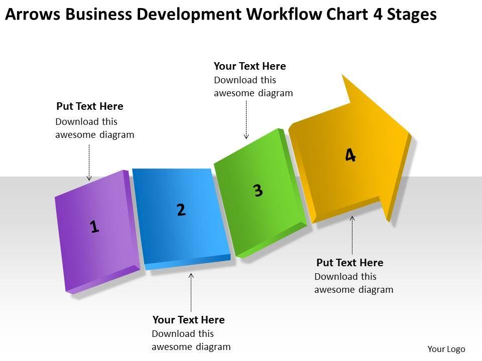 Business Network Diagram Examples Development Workflow Chart 4