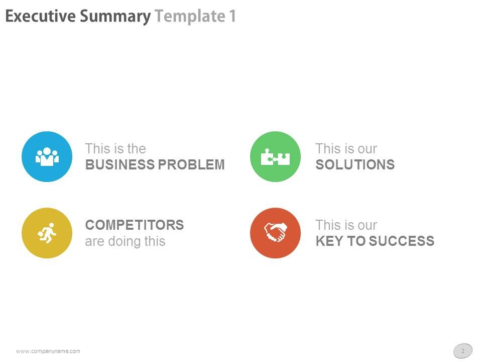 Business Operational Plan PowerPoint Presentation With Slides - operational plan template