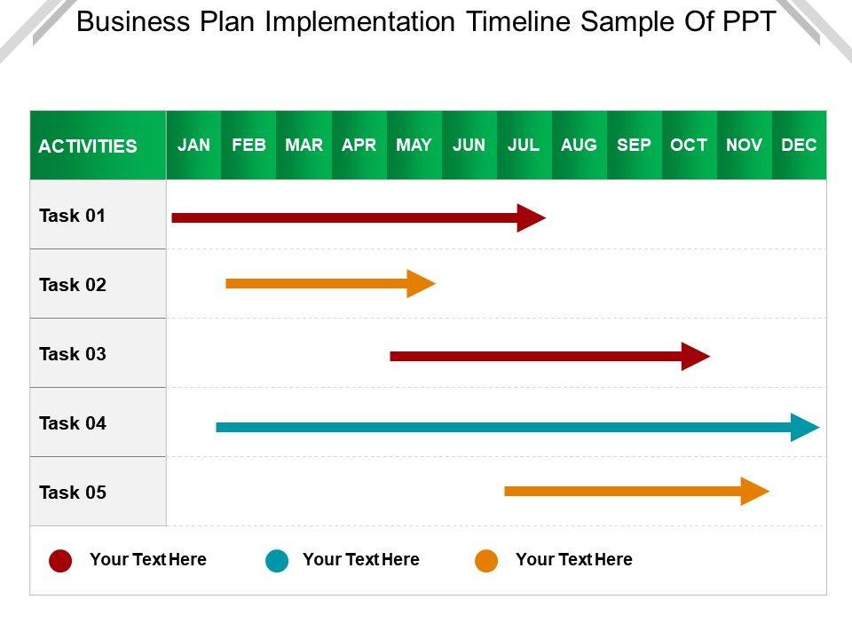 Business Plan Implementation Timeline Sample Of Ppt Presentation - timeline sample