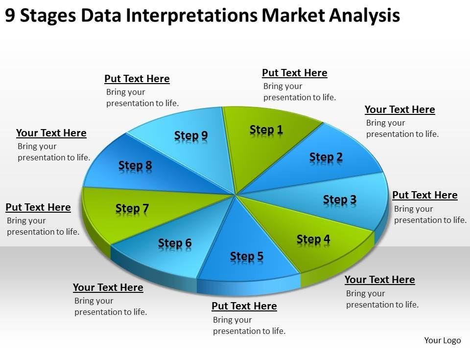 Business Process Flow Chart Example Data Interpretations Market - market analysis example