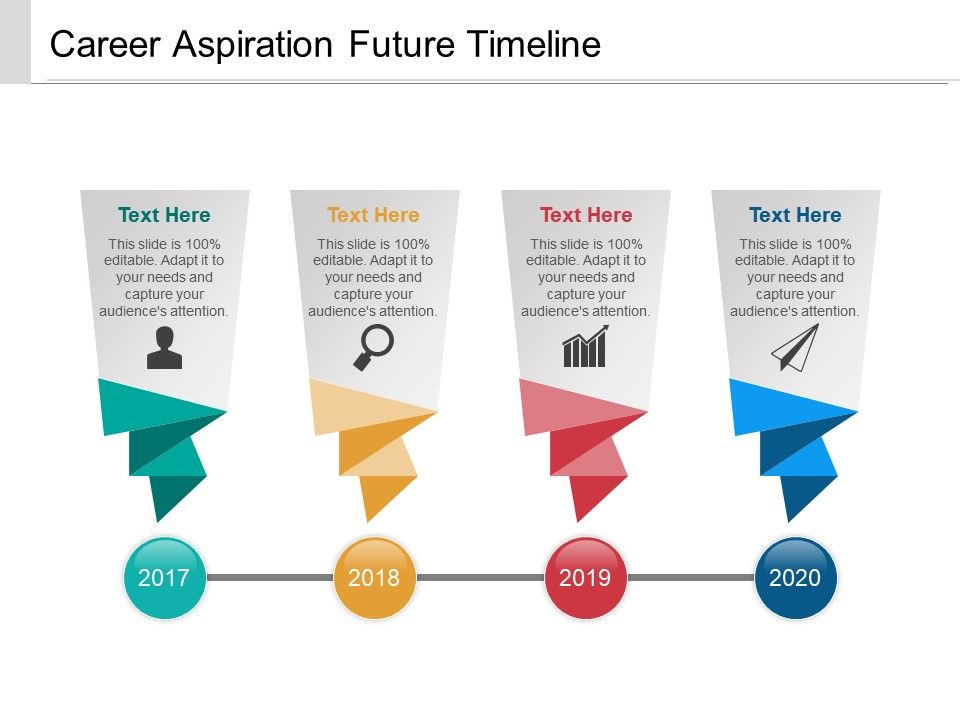 Career Aspiration Future Timeline Powerpoint Images Templates