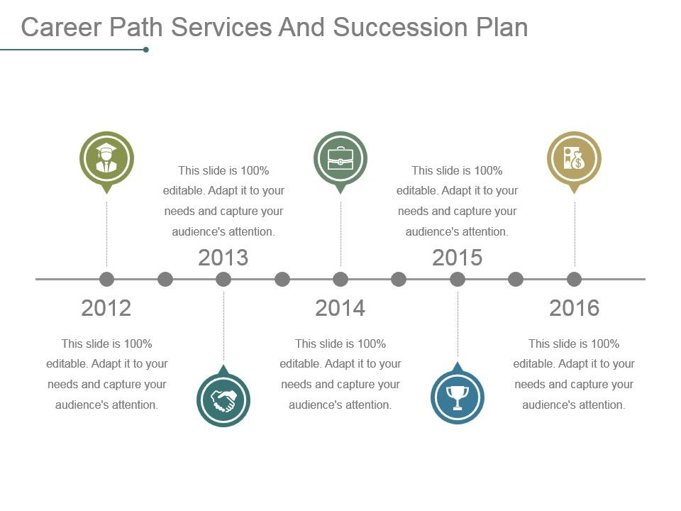 Career Path Services And Succession Plan Powerpoint Presentation - how to plan your career path