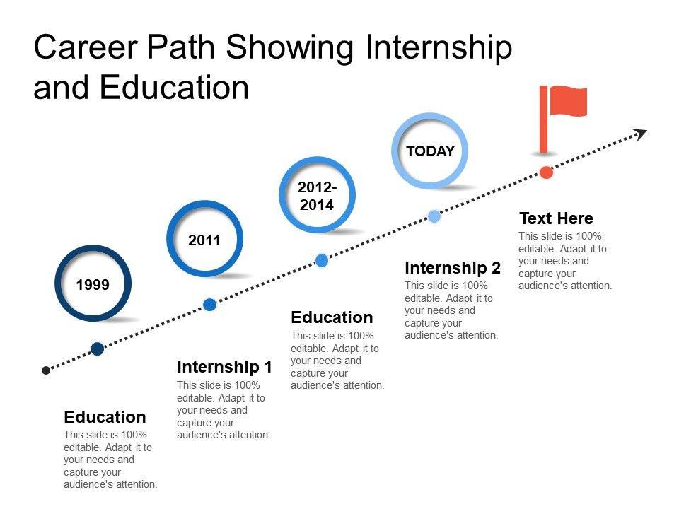 Career Path Showing Internship And Education PowerPoint