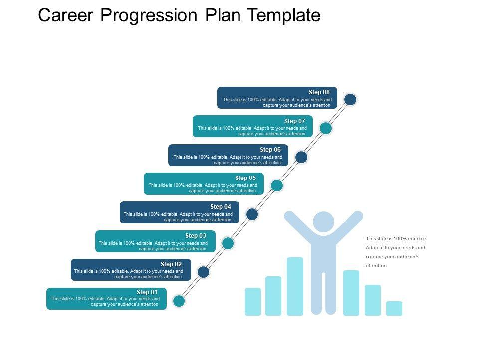 Career Progression Plan Template Presentation Slides PowerPoint