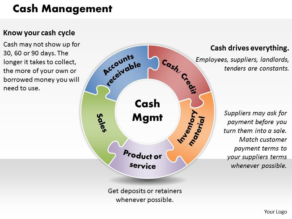 Cash Management Workflow Diagram Wiring Schematic Diagram