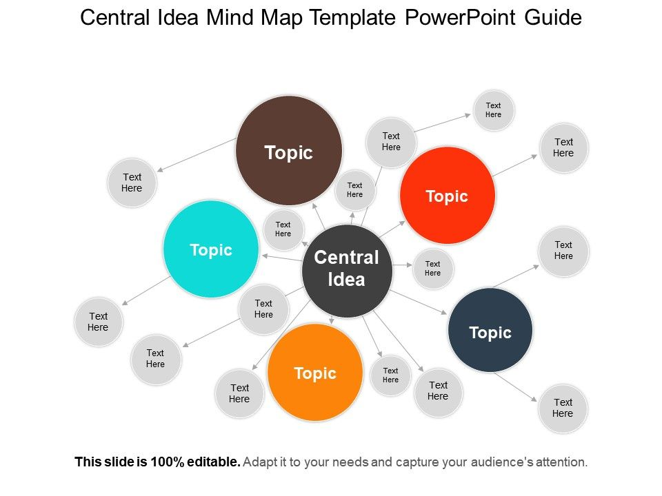 Central Idea Mind Map Template Powerpoint Guide PowerPoint