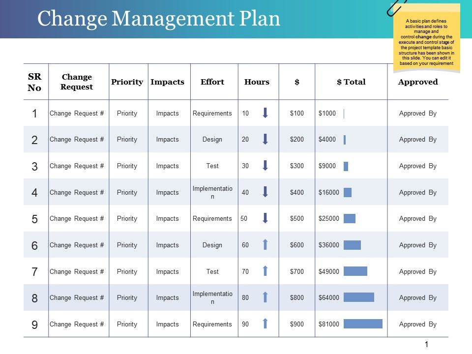Change Management Plan Powerpoint Slide Templates Download - Change Management Plan