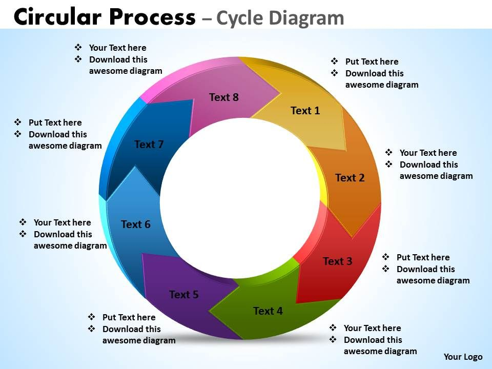 circular process cycle diagram 8 stages ppt slides diagrams